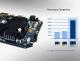 Ugoos AM6B Plus Wi-Fi 6 S922X-J 4/32GB DOLBY VISION Hi-Fi